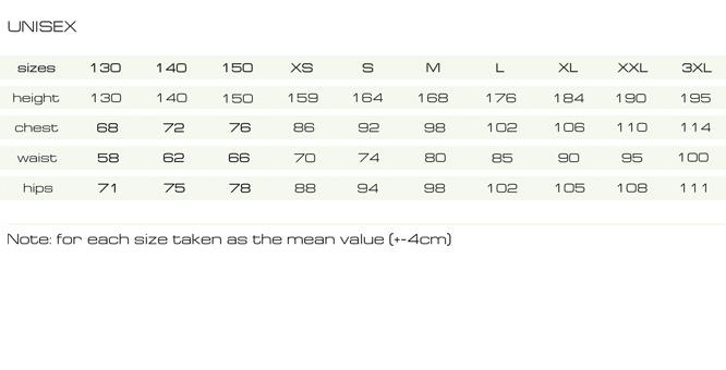 KV+ club program sizes